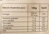 Limande du nord - Voedingswaarden - fr