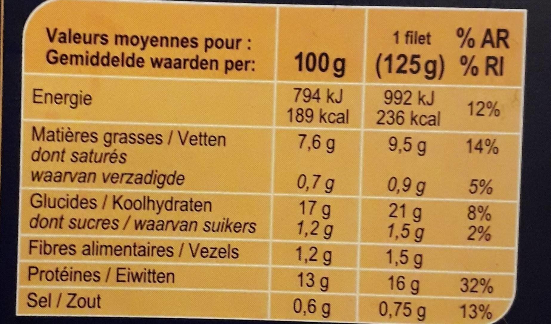 Filet de Cabillaud Pané - Voedingswaarden - fr