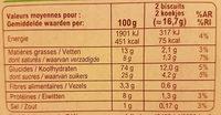 Petit beurre - Informazioni nutrizionali - fr