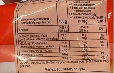 Assortiment De Mini-viennoiseries Pur Beurre - Voedingswaarden - fr