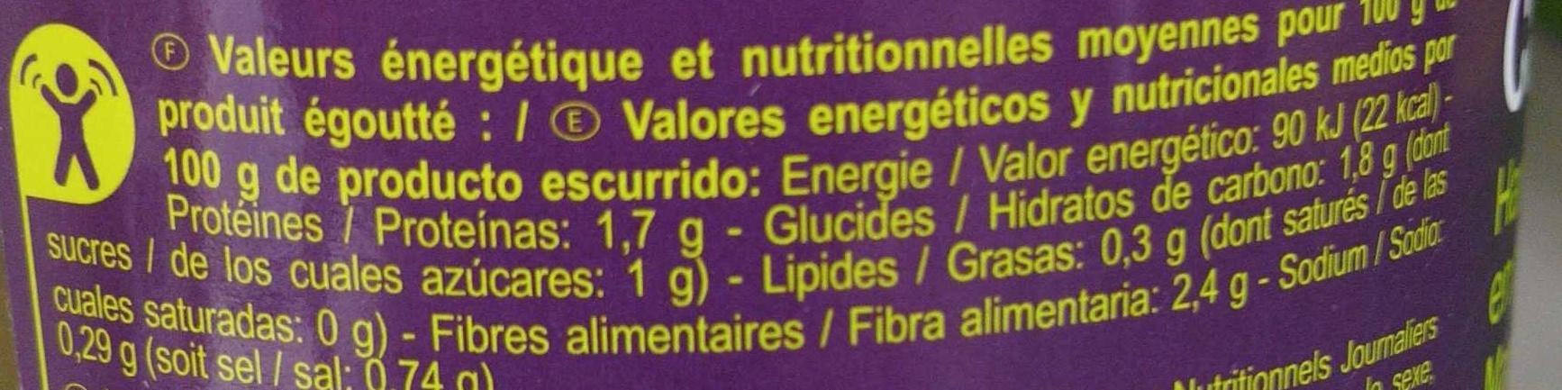 Haricots verts en fagots - Informations nutritionnelles