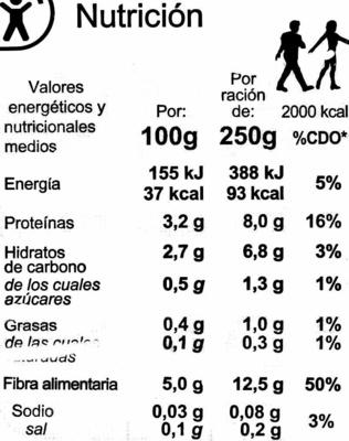 Menestra congelada - Informació nutricional