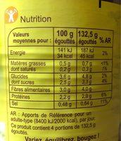 Choux de Bruxelles - Informations nutritionnelles - fr