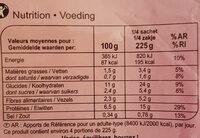 Poêlée façon Thaï au poulet - Valori nutrizionali - fr