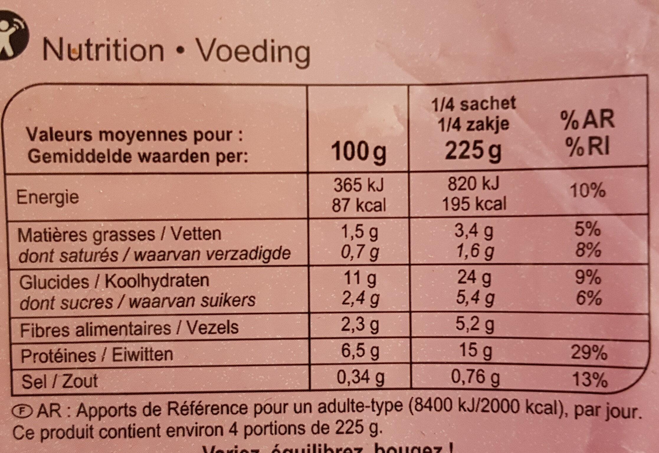 Poêlée façon Thaï au poulet - Informations nutritionnelles - fr