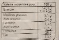 Filets De Poulets Rôtis, - Nutrition facts