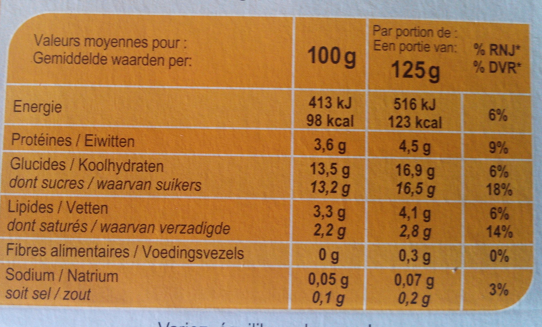 Yaourt & fruits (Fraise, pêche, abricot, cerise, mûre, poire) 16 Pots - Voedigswaarden