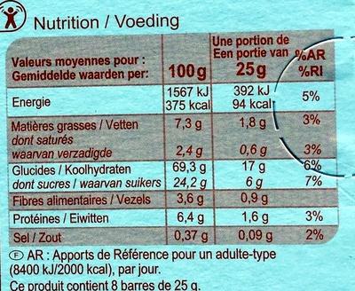 Barres céréales Chocolat Banane - Nutrition facts