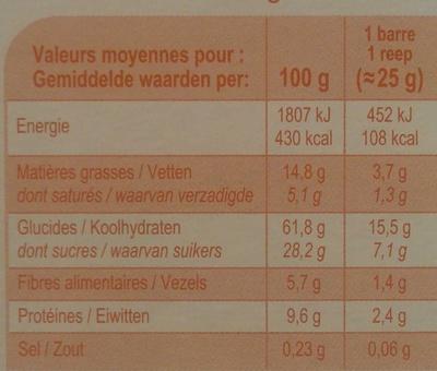 Barres céréalières au chocolat et aux cacahuètes - Voedingswaarden - fr