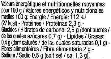 Espárragos verdes en conserva - Información nutricional - es
