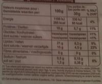 Camembert bio - Voedigswaarden