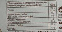 Camembert bio - Voedingswaarden - fr