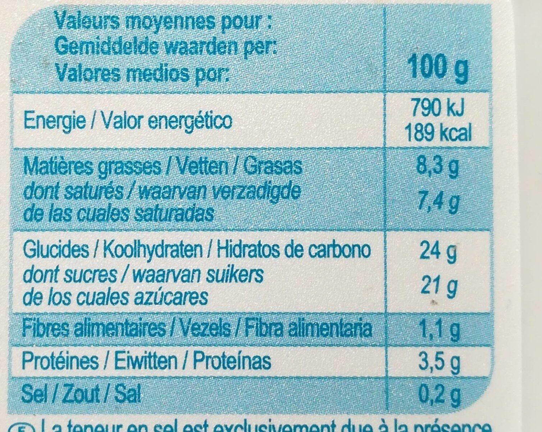 Glace saveur chocolat - Voedigswaarden