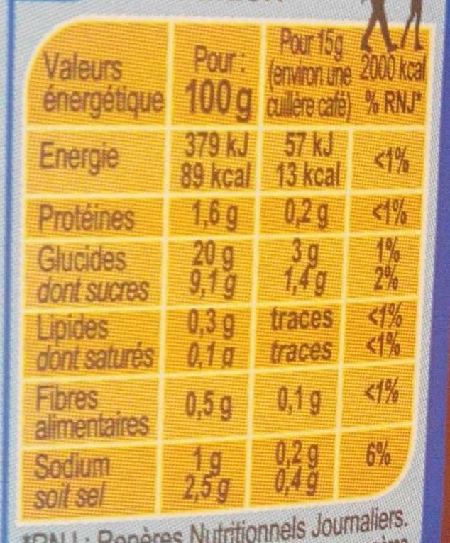 Ketchup -50% de sucres - Informations nutritionnelles - fr