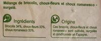 Trio de choux en fleurettes- Surgelé - Ingredients - fr