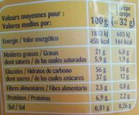 CRÊPES fourrage au Chocolat - Información nutricional