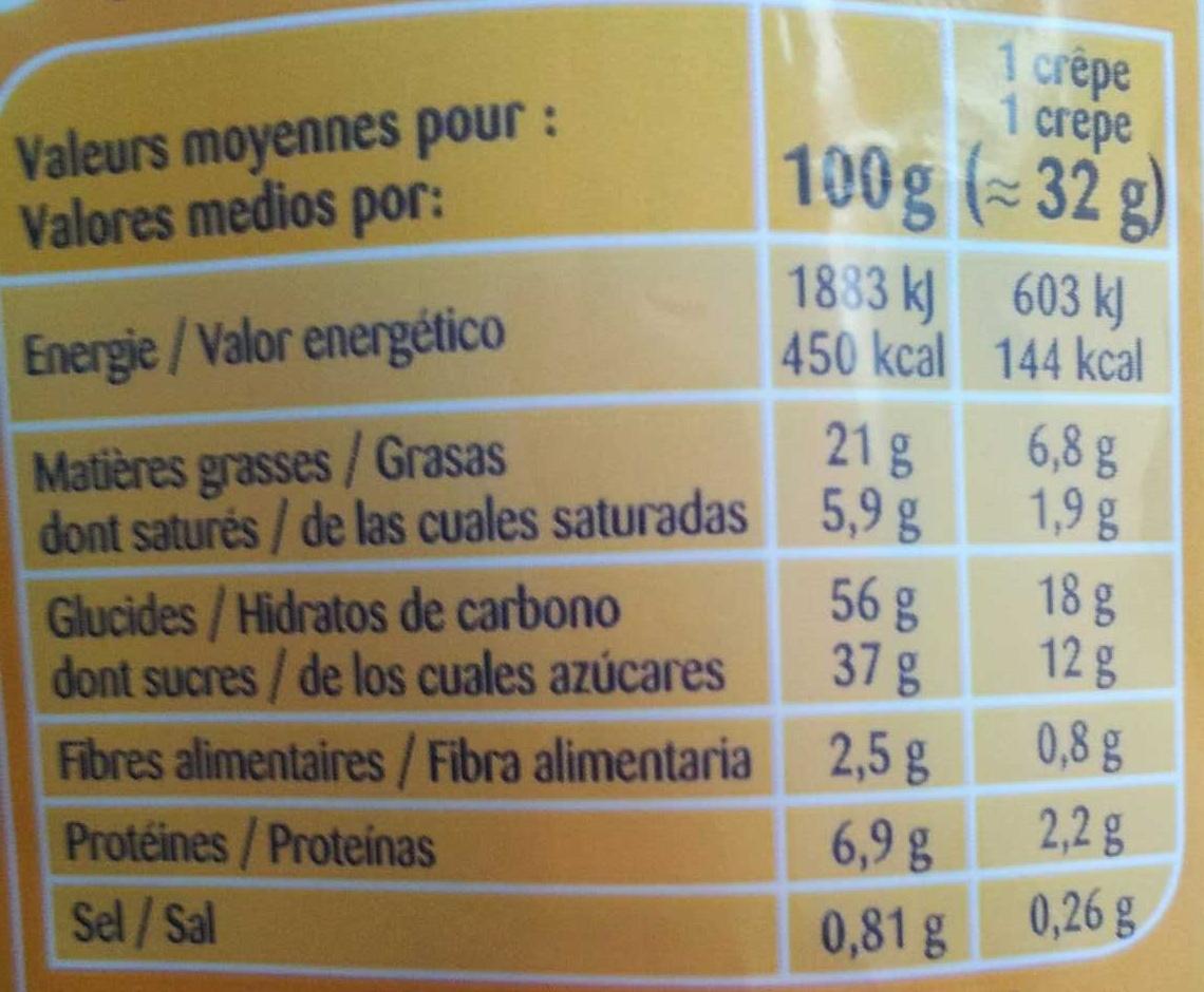 CRÊPESfourrage au Chocolat - Información nutricional