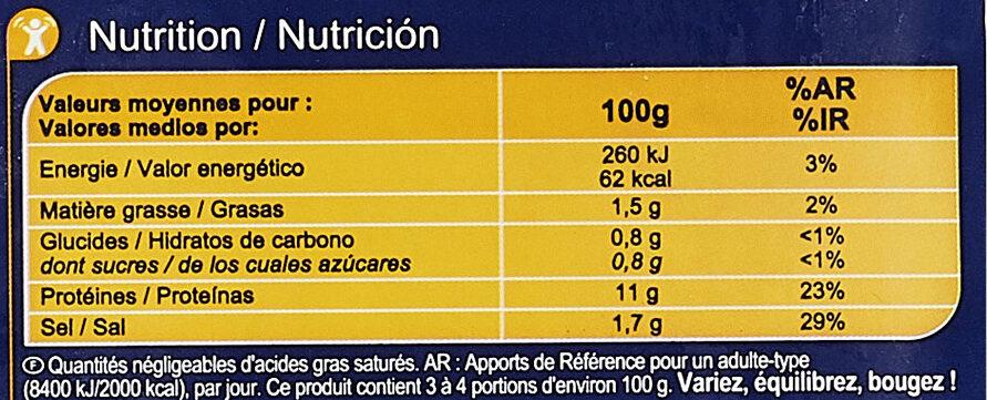 Filets de Morue - Informations nutritionnelles - fr