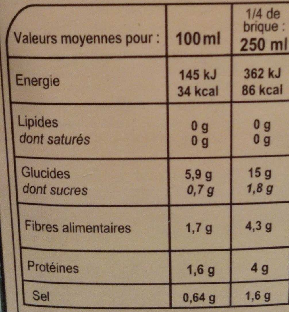 Mouliné aux Légumes et Lentilles - Voedigswaarden