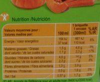 Velouté auPotiron - Informations nutritionnelles - fr