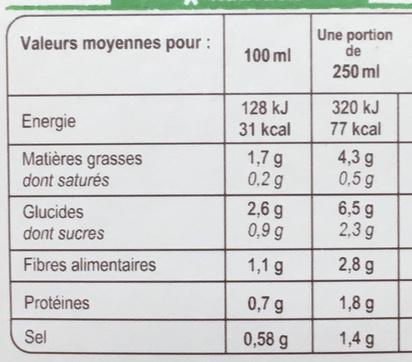 Velouté aux courgettes et au basilic - Información nutricional - fr