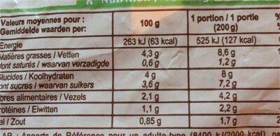 Ratatouille cuisinée à l'huile d'olive vierge extra 3,2% Bio - Informations nutritionnelles - fr