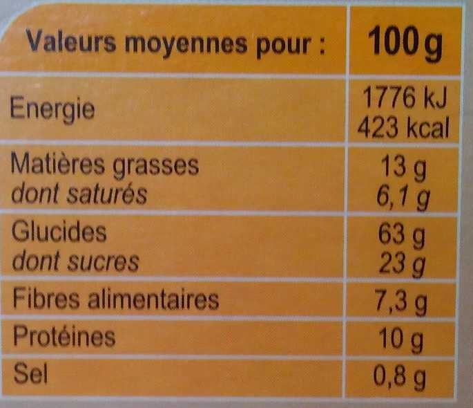 Crunchy Muesli Cappucino - Informations nutritionnelles - fr
