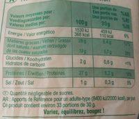 Emmental - Informació nutricional - fr