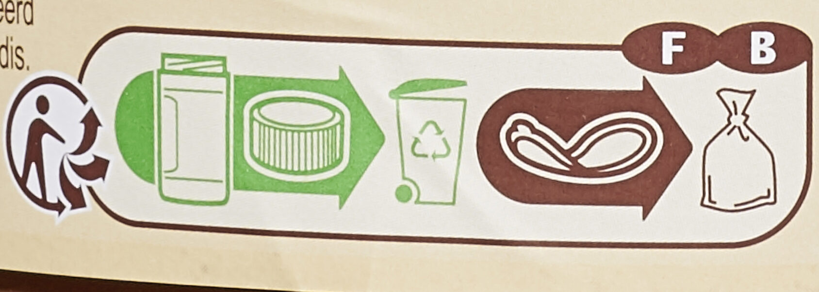 Pâte à tartiner - Istruzioni per il riciclaggio e/o informazioni sull'imballaggio - fr