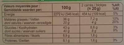 Chocolat noir aux éclats d'amandes caramélisés - Informations nutritionnelles