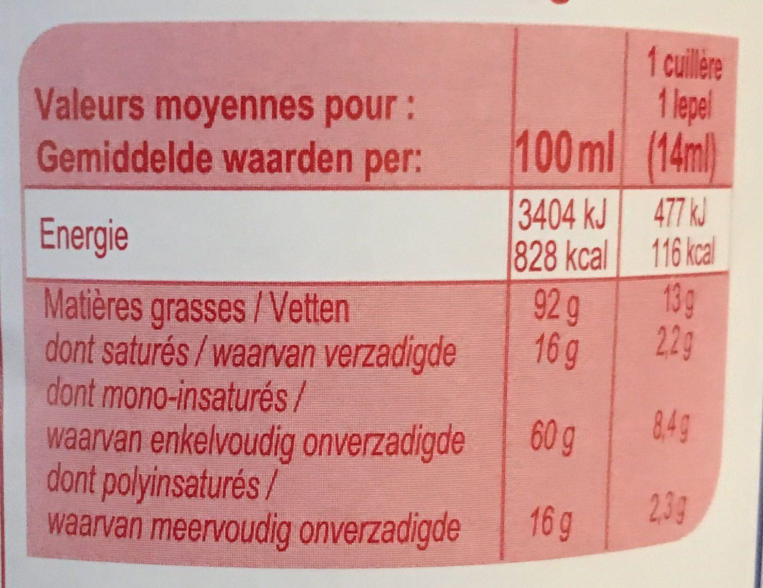 Huile d'arachide - Informations nutritionnelles