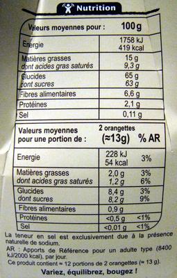 Orangettes Chocolat noir - Nutrition facts