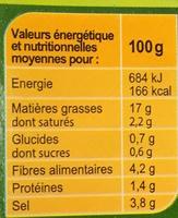 Olives à la Provençale - Nutrition facts - fr