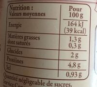 Soupe de poissons - Nutrition facts - fr