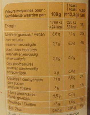 Toast brioché recette gourmande 10 céréales et graines - Informations nutritionnelles