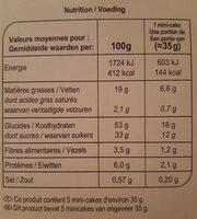 Mini-cakes aux fruits - Voedingswaarden - fr