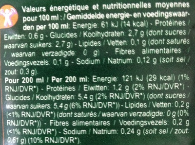 PUR JUS Tomate - Nutrition facts