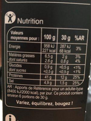 Spécialité de saucisson sec au jambon - Informations nutritionnelles - fr
