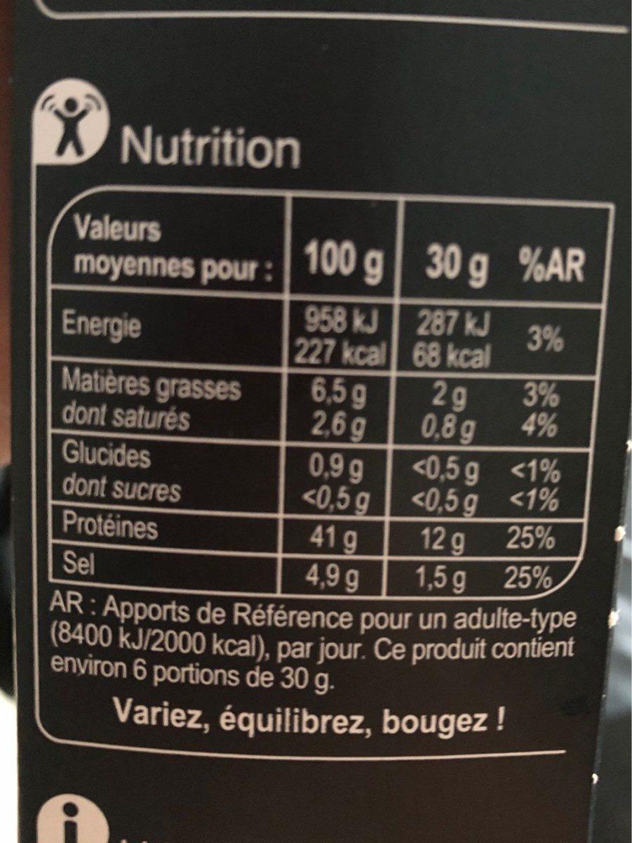 Spécialité de saucisson sec au jambon - Nutrition facts - fr