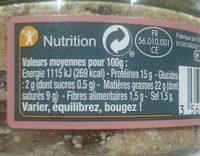 Terrine De Campagne à L'ancienne - Informations nutritionnelles