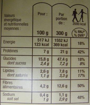 Chili con carne et riz Bio - Informations nutritionnelles - fr