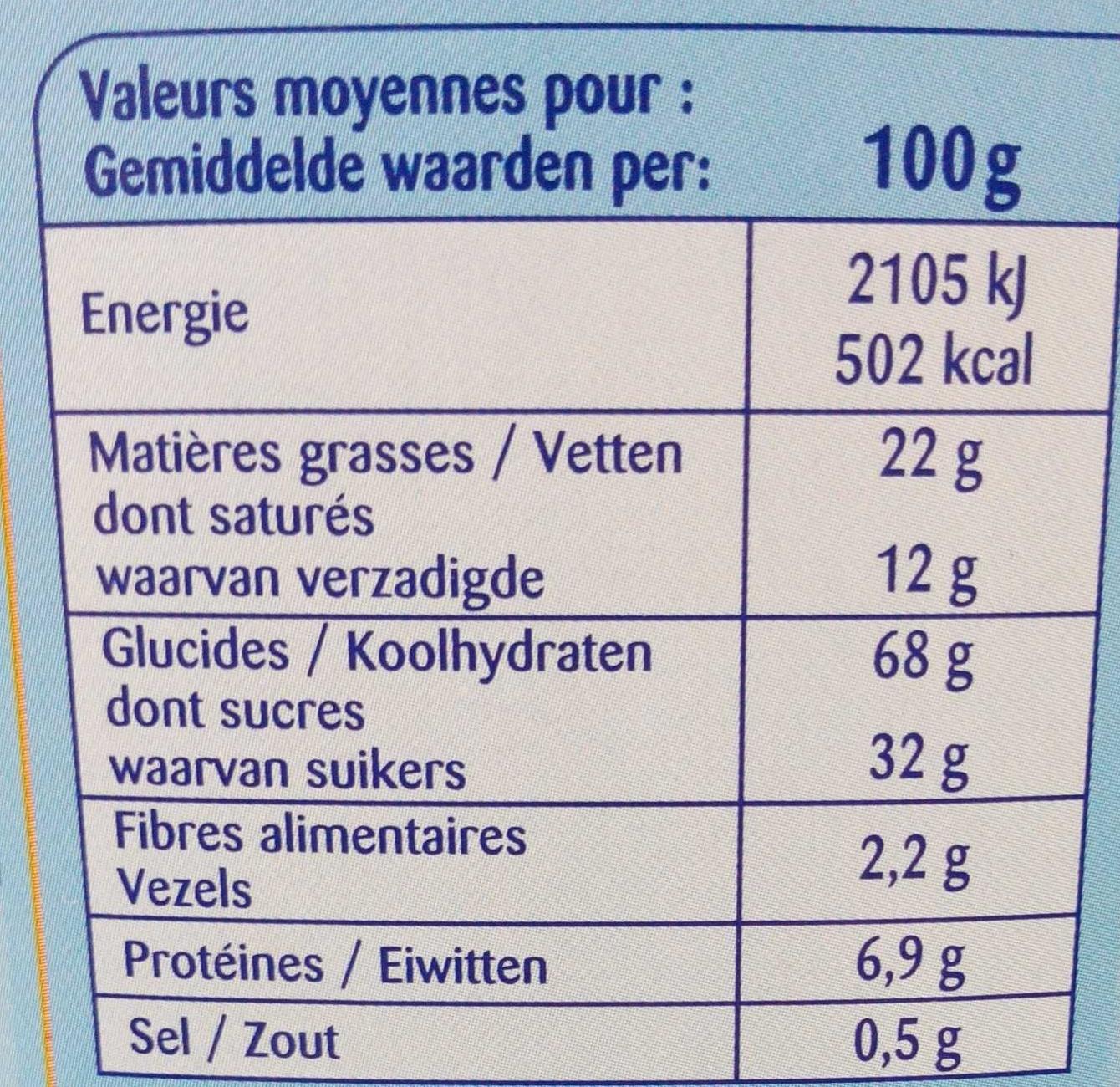 Mini biscuits - Información nutricional