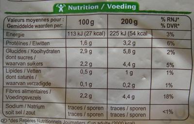 Poireaux en rondelles surgelés Bio - Información nutricional