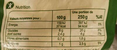 Potiron en Cubes Surgelé - Informations nutritionnelles - fr