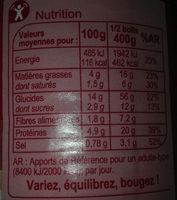Cannelloni Pur Boeuf - Informations nutritionnelles
