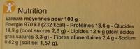 Cordons Bleus de dinde (x 4) - Informations nutritionnelles - fr