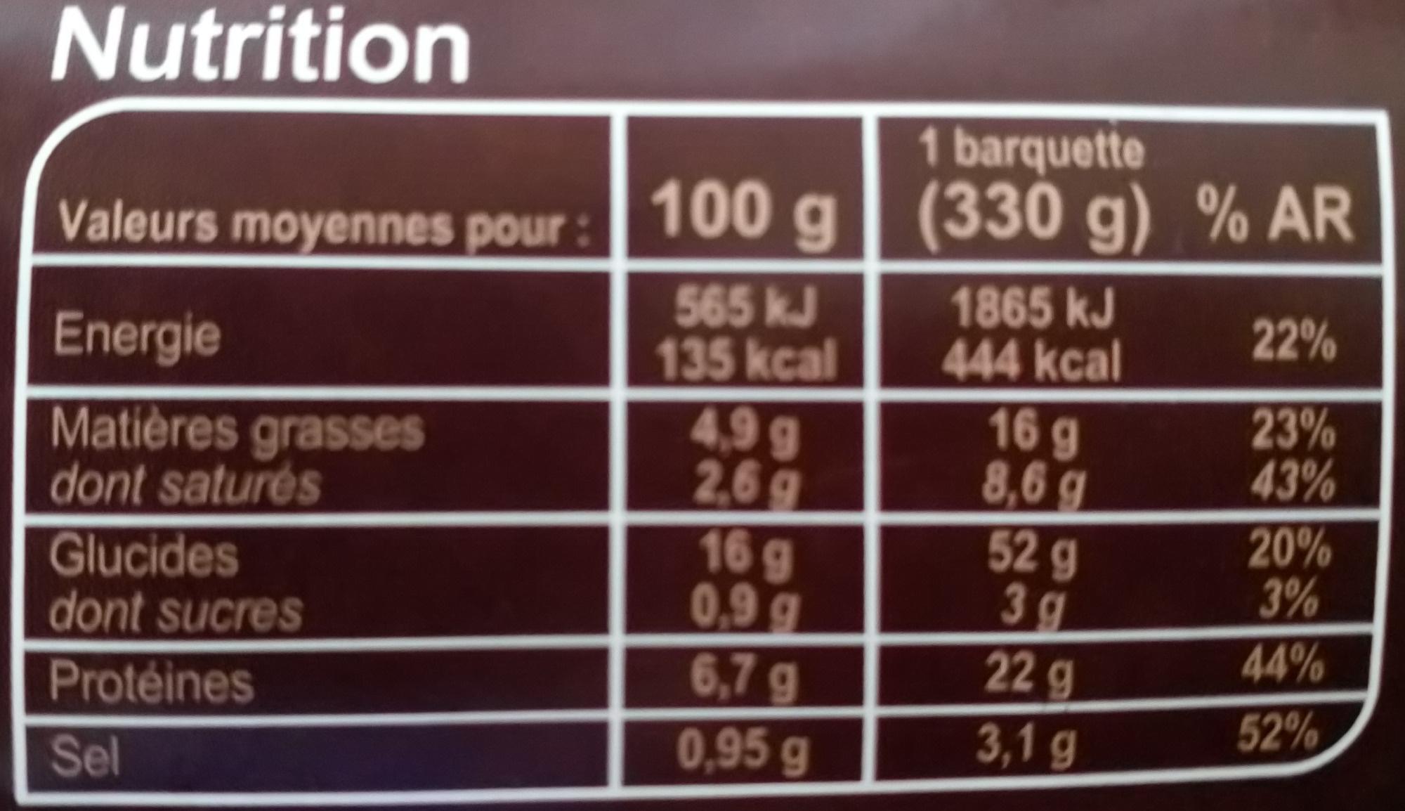 Blanquette de veau et son riz - Nutrition facts