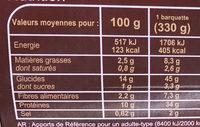 Bœuf Bourguignon et ses Tagliatelles - Valori nutrizionali - fr
