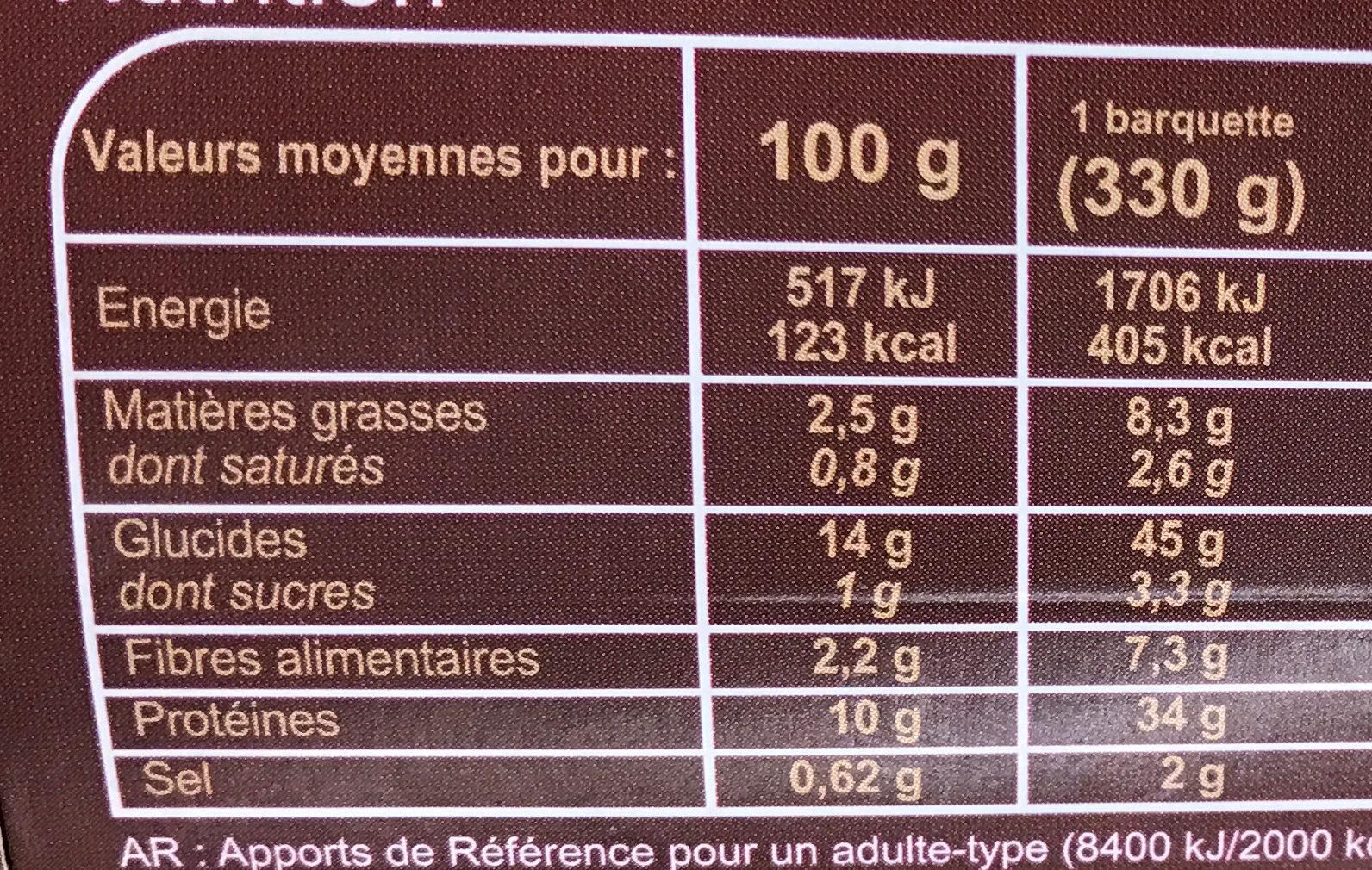 Bœuf Bourguignon et ses Tagliatelles - Informations nutritionnelles