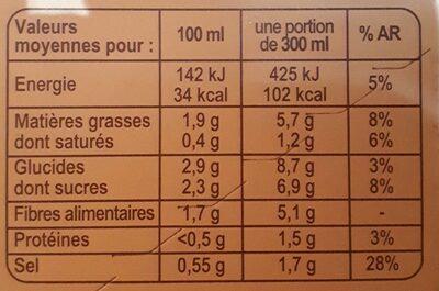 Velouté Légumes saveur du Sud - Informations nutritionnelles - fr